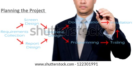 Hand of business man write or writing planning the project