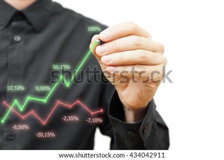 hand of businessman draw graph line with 100 percent growth, stock market and finance concept - stock photo