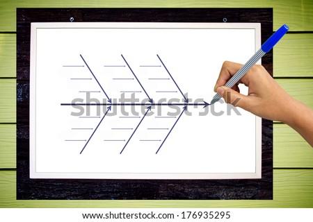 Hand of someone drawing fish bone diagram - stock photo