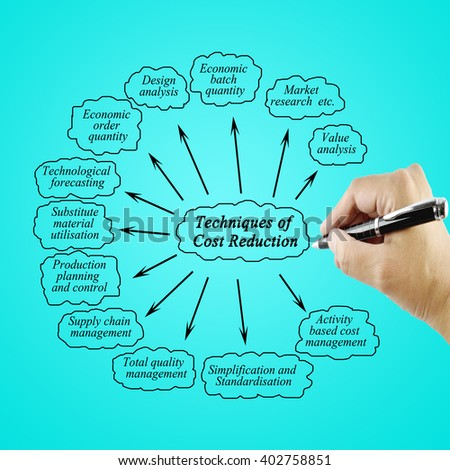 Hand of women writing element techniques cost reduction for business concept.(Training and Presentation) - stock photo