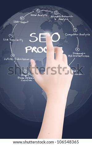 Hand pushing SEO process on the whiteboard. - stock photo