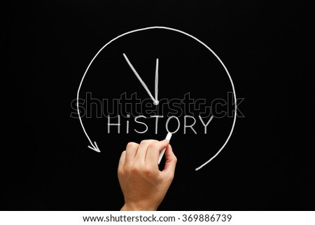 Hand sketching History Arrow Clock concept with white chalk on a blackboard.