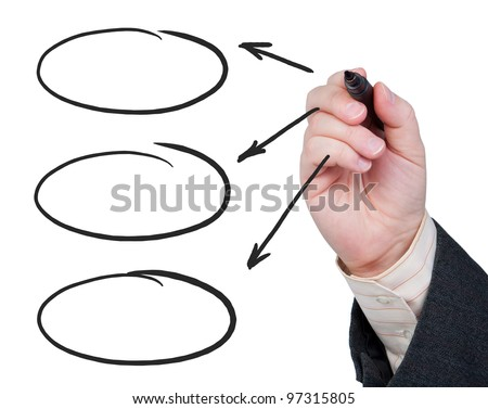 Hand with felt-tip pen drawing arrows on glassand three ovals with space for text. - stock photo