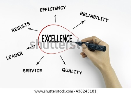Hand with marker writing: Excellence, Business concept