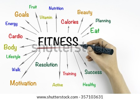 Hand with marker writing Fitness - stock photo