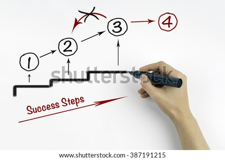 Hand with marker writing Success Steps, business concept