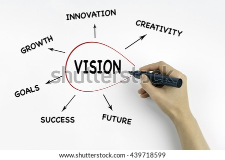 Hand with marker writing: Vision, Business concept