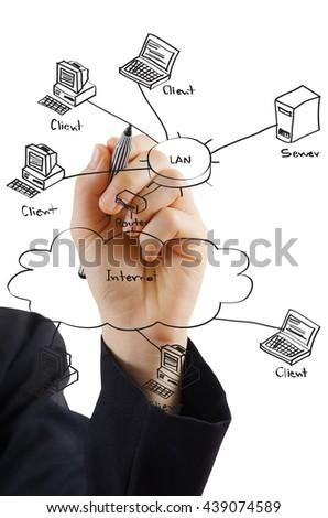 Hand write LAN Network diagram on the whiteboard. - stock photo