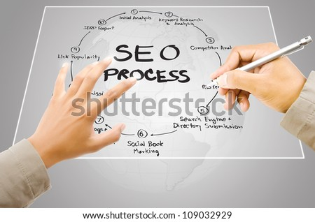 Hand write SEO process on the Touchscreen Interface. - stock photo