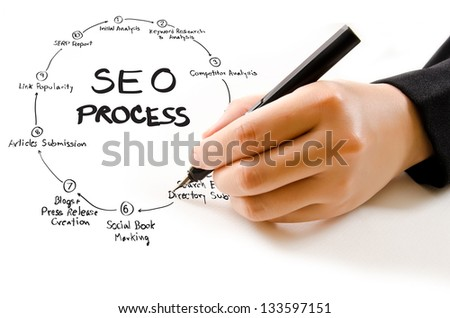 Hand write SEO process on the whiteboard. - stock photo