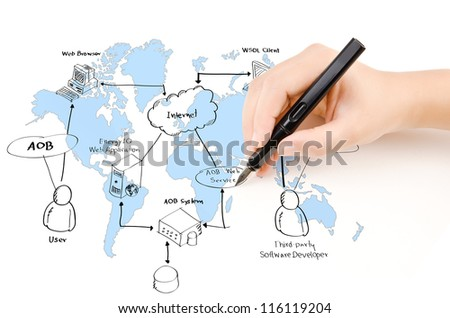 Hand write web service diagram on stock illustration 116119204 hand write web service diagram on the whiteboard ccuart Gallery