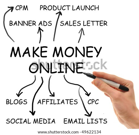 """Hand writes on isolated white background the elements of the extremely popular """"Make Money Online"""" niche that consumes the internet - stock photo"""