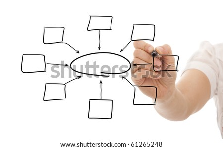 hand writing a empty diagram on the white board - stock photo