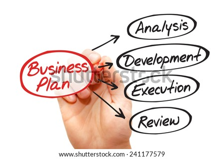 Hand writing business plan process concept  - stock photo