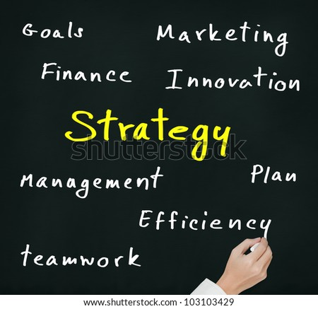 hand writing business strategy and others related word