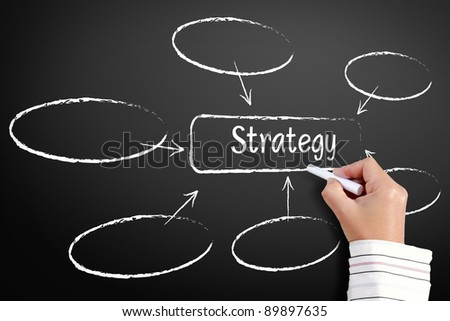 hand writing by white chalk strategy flow chart on a blackboard. - stock photo