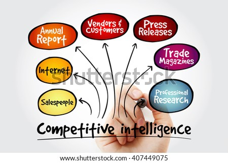 Hand writing Competitive Intelligence Sources mind map flowchart business concept for presentations and reports - stock photo