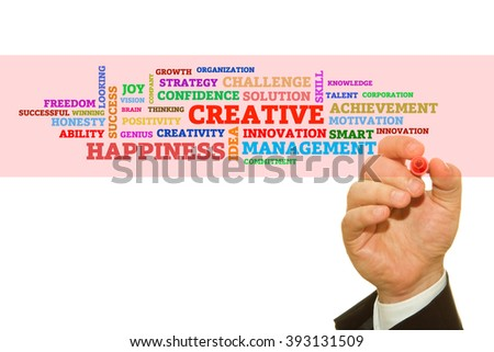 Hand writing Creative and innovation word cloud. Word collage concept. - stock photo
