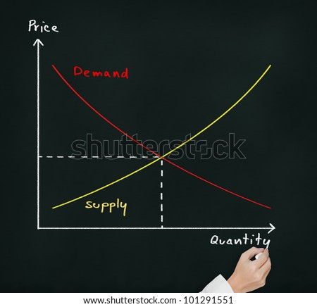 hand writing economic demand - supply graph on chalkboard