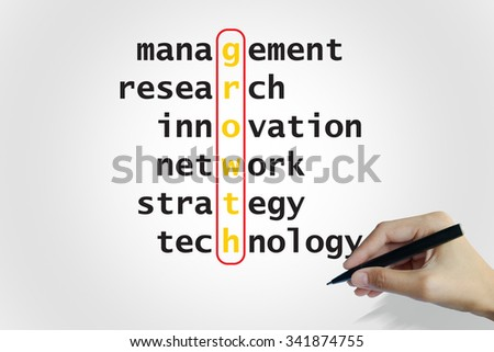 hand writing growth  puzzle words crossword , business idea , business concept