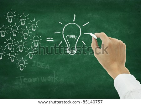 Hand writing light bulb on chalkboard ,thinking idea concept