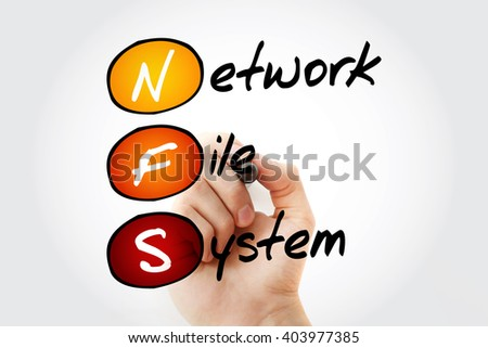 Hand writing NFS Network File System with marker, acronym concept - stock photo