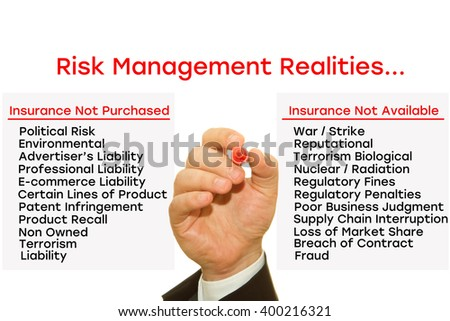 Risk Management and Insurance instructional essay ideas