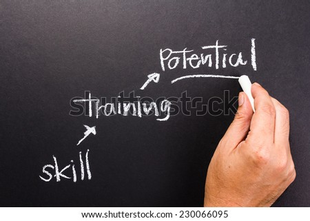 Hand writing skill, training and potential step on chalkboard