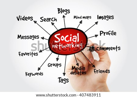 Hand writing Social networking mind map business concept - stock photo