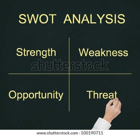 the strengths weaknesses threats and opportunities of petsmart Swot analysis of petsmart, inc - strengths are future profitability and size full coverage of market, competition, external and internal factors detailed report with strengths, weaknesses, opportunities, threats.
