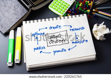 Handwriting of Content Strategy concept in notebook - stock photo