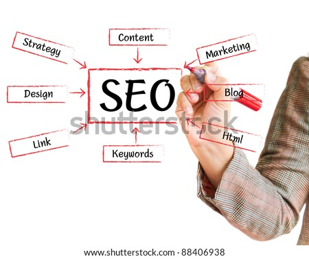 handwritten SEO flow chart on a whiteboard - stock photo
