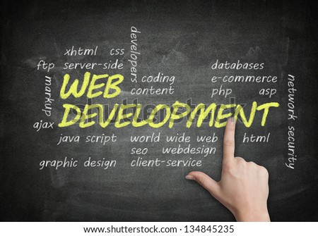 handwritten Web Development concept on blackboard background with a hand pointing - stock photo