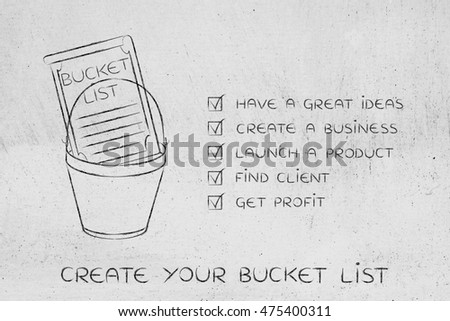 Have A Great Idea U0026 Promote A Profitable Product: Bucket List Of Business  Related