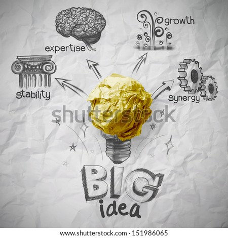 he big idea diagram on crumpled paper background as concept