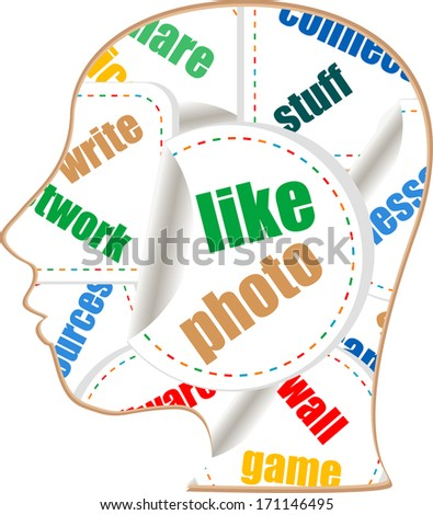 Head with the words on the topic of social networking and media - stock photo