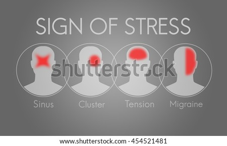 Headache Symptom Migraine Tension Cluster Concept - stock photo