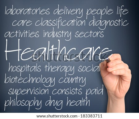 Healthcare word cloud handwritten on dark blue background