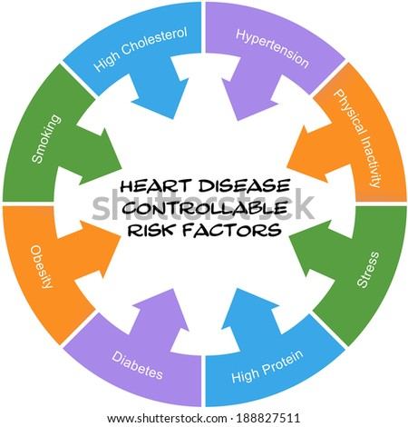Heart Disease Controllable Risk Factors Circle Concept scribbled with great terms such as smoking, hypertension, stress and more. - stock photo