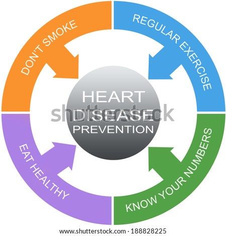 Heart Disease Prevention Word Circles Concept with great terms such as exercise, eat heatlhy and more.
