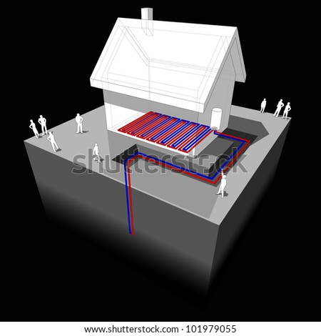 heat pump diagramÂ?Â? geothermal heat pump combined underfloor heating= low temperature heating system