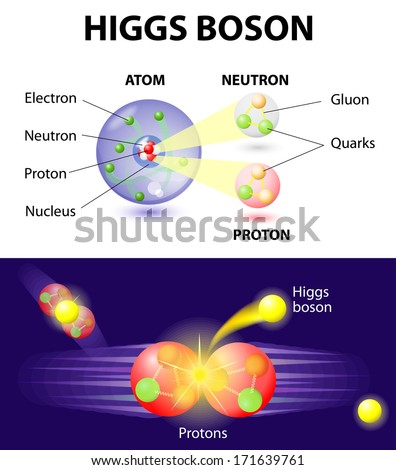 Higgs Boson or What is the god particle. The Higgs boson is part of many theoretical equations underpinning scientists' understanding of how the world came into being. - stock photo
