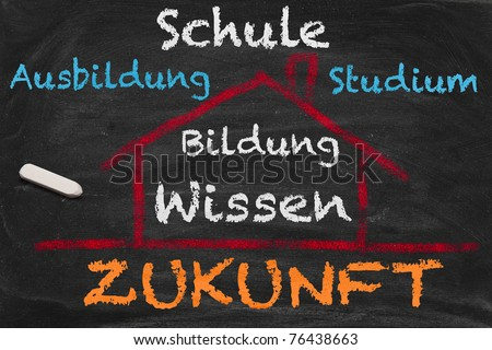 High resolution black chalkboard image with German letters related to education. Conceptual illustration for knowledge and education.