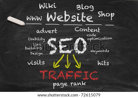 High resolution black chalkboard image with Search Engine Optimization tags. Illustration about generating web traffic with SEO techniques - stock photo