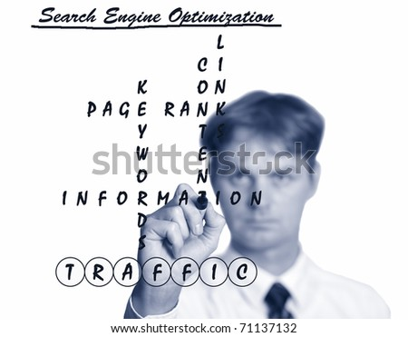 High resolution image for Search engine Optimization. SEO quiz with typical keywords. Conceptual image with copy space. - stock photo