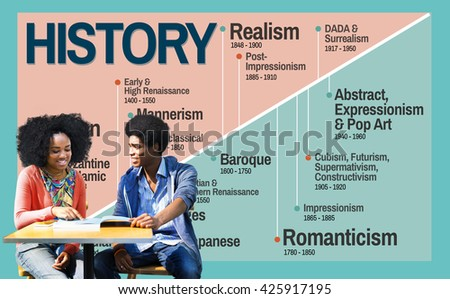 History Period Era Events Knowledge Concept