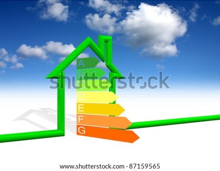 Home energy efficiency chart with sky background - stock photo