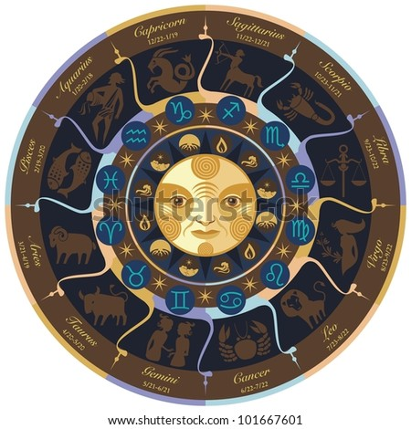Horoscope wheel with european zodiac signs and symbols