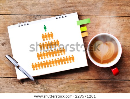 Hot coffee with employee organization chart in human resources (HR) get talent concept - stock photo