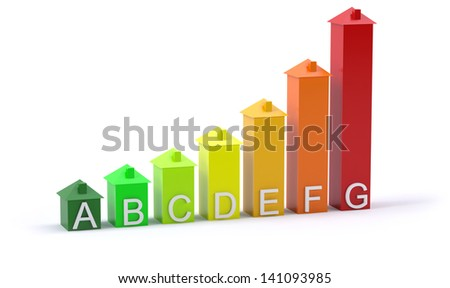 Housing energy raing bar chart - stock photo